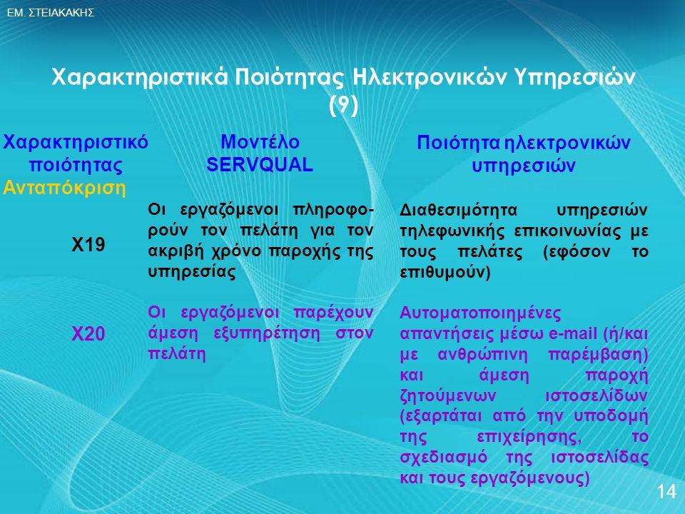 Χαρακτηριστικά Ποιότητας Ηλεκτρονικών Υπηρεσιών (9)