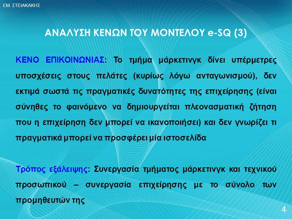 ΑΝΑΛΥΣΗ ΚΕΝΩΝ ΤΟΥ ΜΟΝΤΕΛΟΥ e-SQ (3)