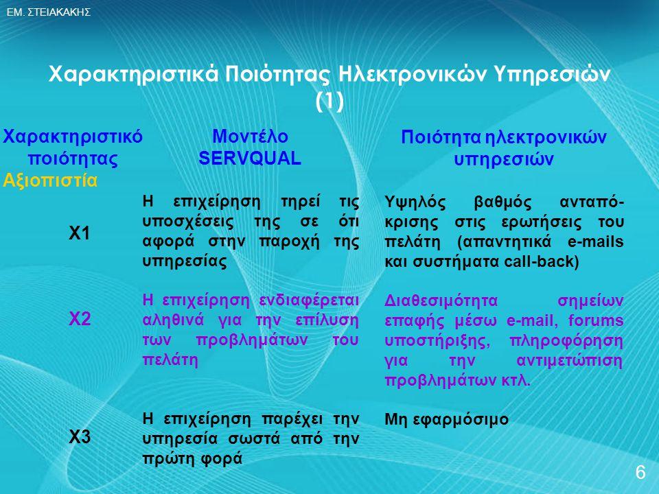 Χαρακτηριστικά Ποιότητας Ηλεκτρονικών Υπηρεσιών (1)