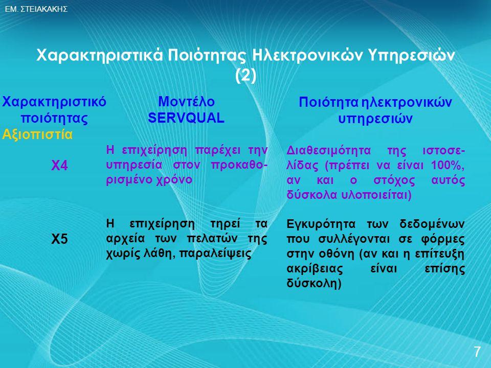Χαρακτηριστικά Ποιότητας Ηλεκτρονικών Υπηρεσιών (2)