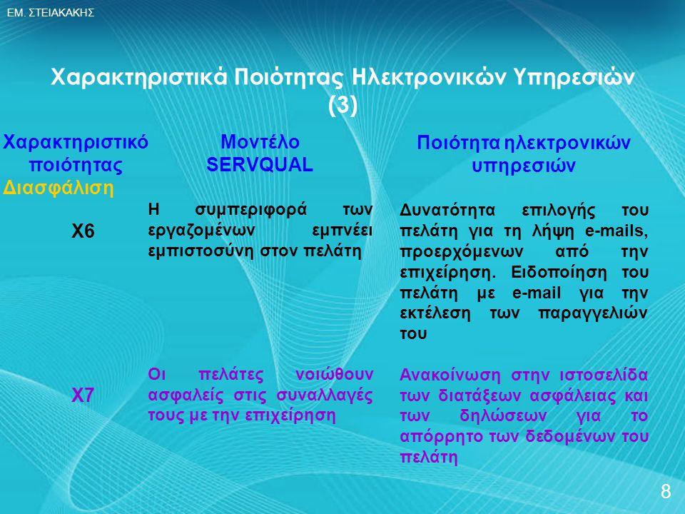 Χαρακτηριστικά Ποιότητας Ηλεκτρονικών Υπηρεσιών (3)
