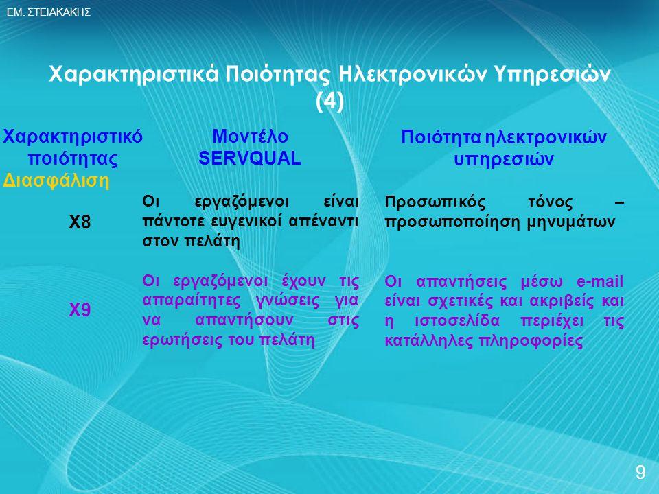 Χαρακτηριστικά Ποιότητας Ηλεκτρονικών Υπηρεσιών (4)