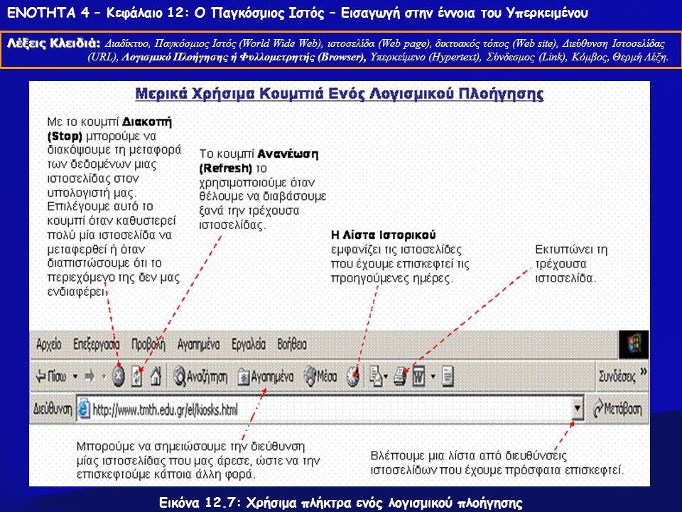 Εικόνα 12.7: Χρήσιμα πλήκτρα ενός λογισμικού πλοήγησης