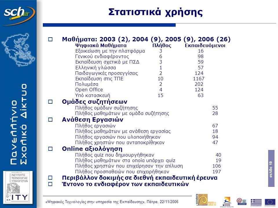 Στατιστικά χρήσης Μαθήματα: 2003 (2), 2004 (9), 2005 (9), 2006 (26)