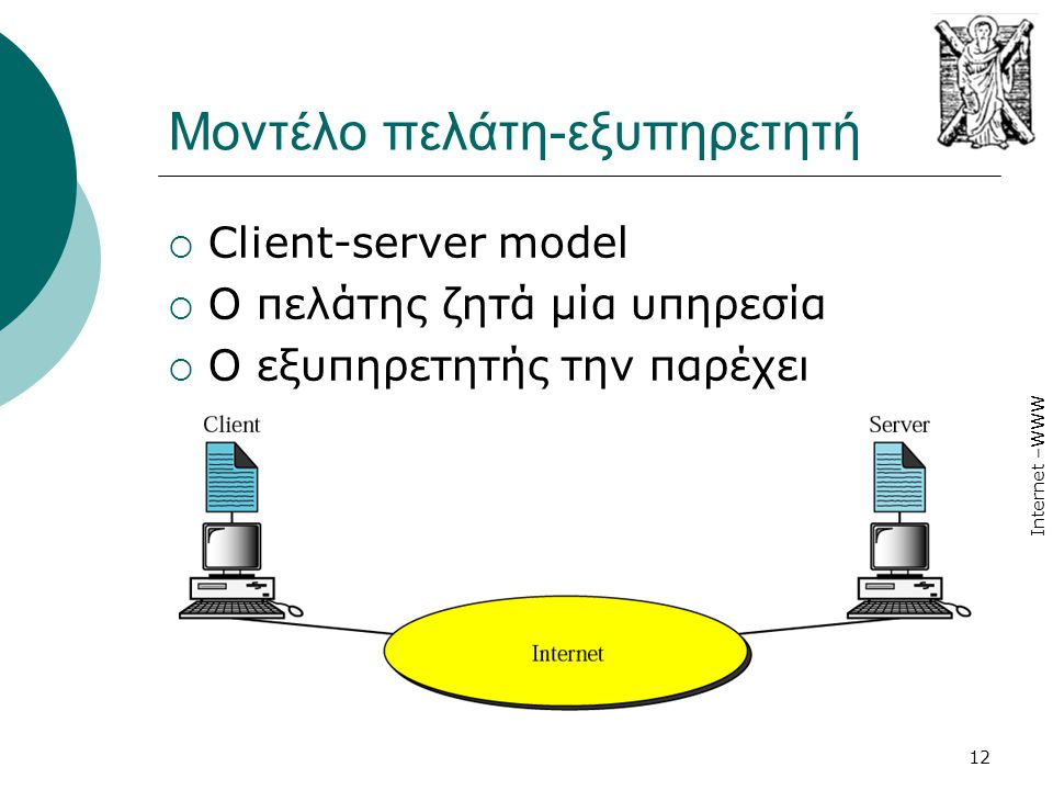 Μοντέλο πελάτη-εξυπηρετητή