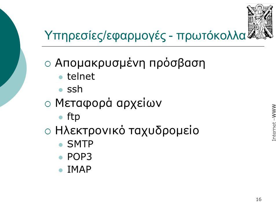 Υπηρεσίες/εφαρμογές - πρωτόκολλα