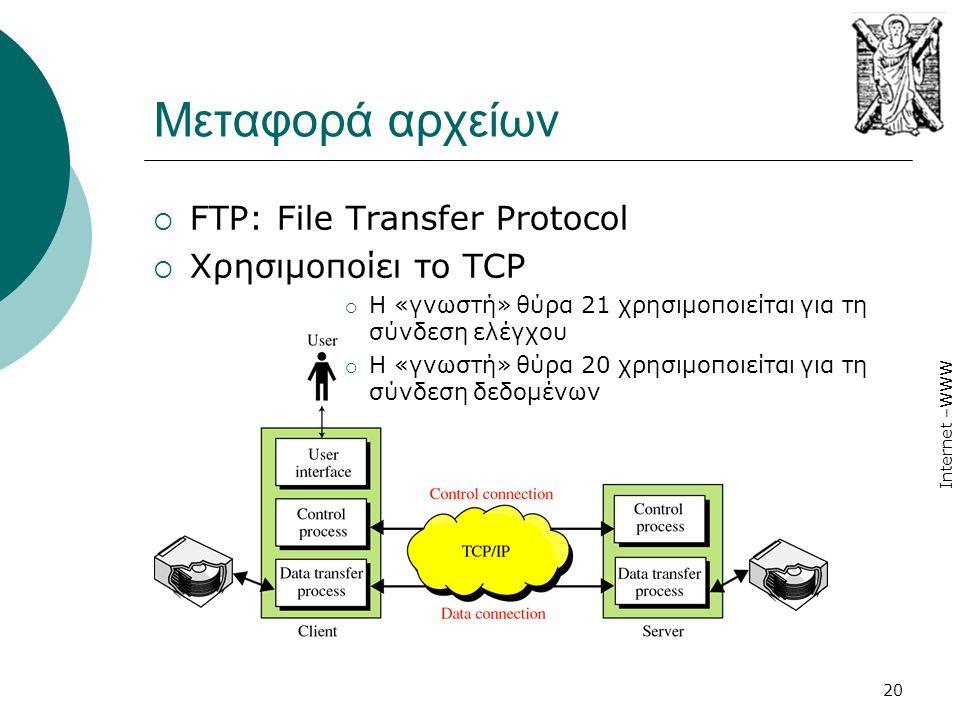 Μεταφορά αρχείων FTP: File Transfer Protocol Χρησιμοποίει το TCP