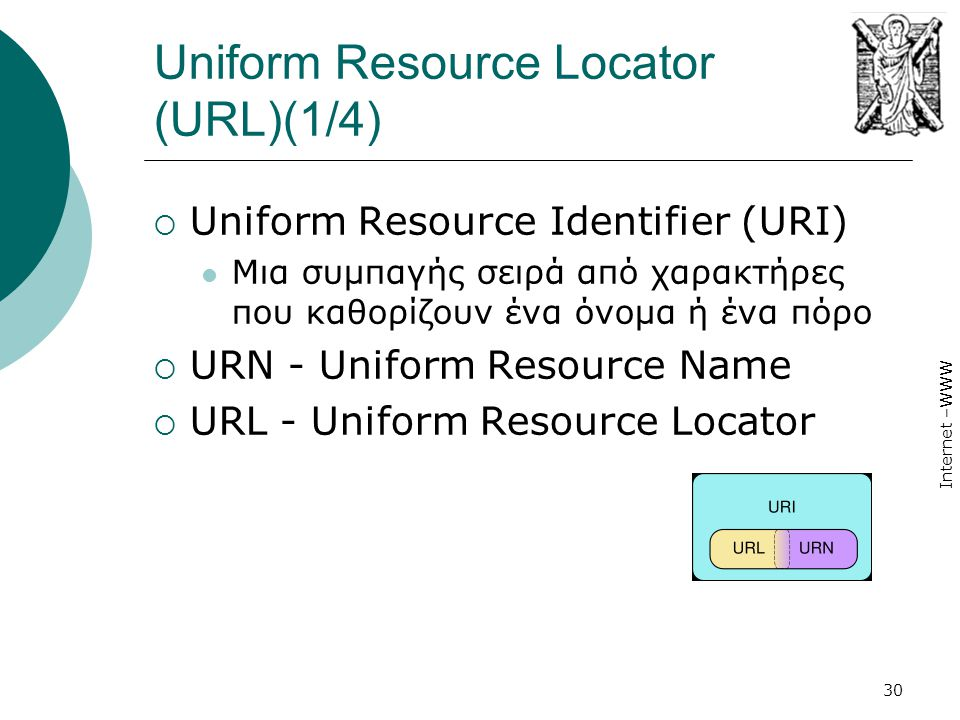 Uniform Resource Locator (URL)(1/4)