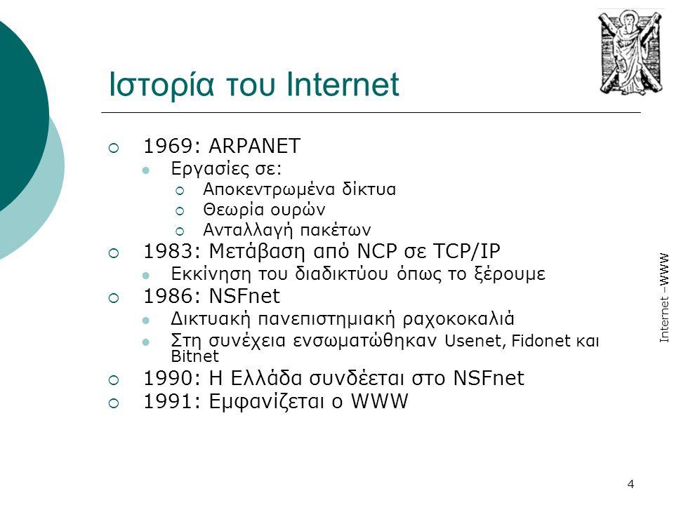 Ιστορία του Internet 1969: ARPANET 1983: Μετάβαση από NCP σε TCP/IP