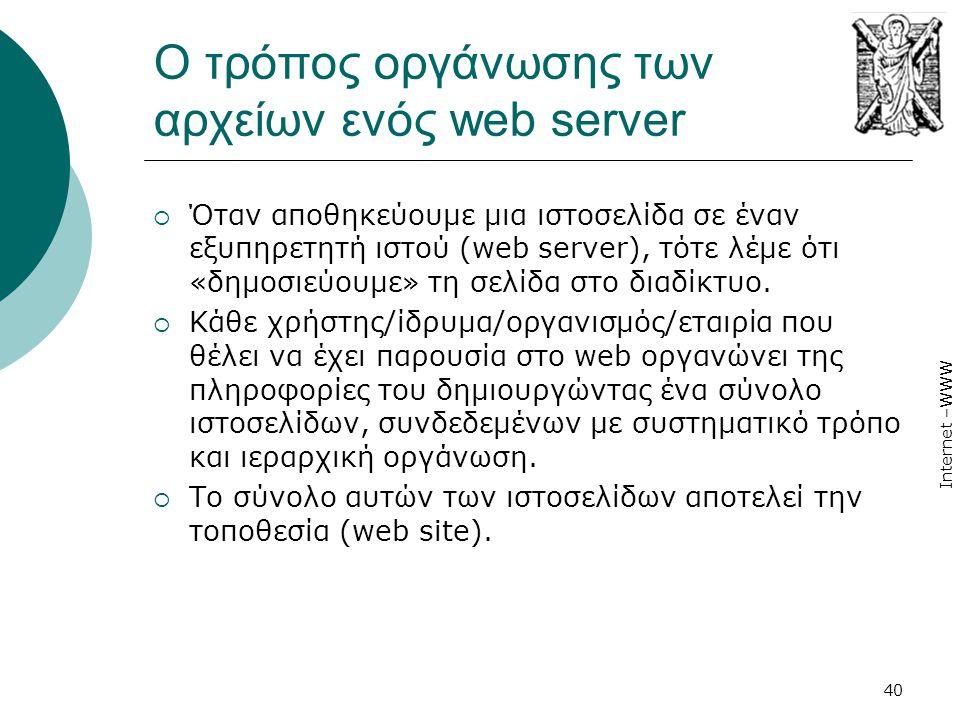 Ο τρόπος οργάνωσης των αρχείων ενός web server