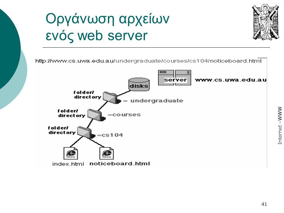Οργάνωση αρχείων ενός web server