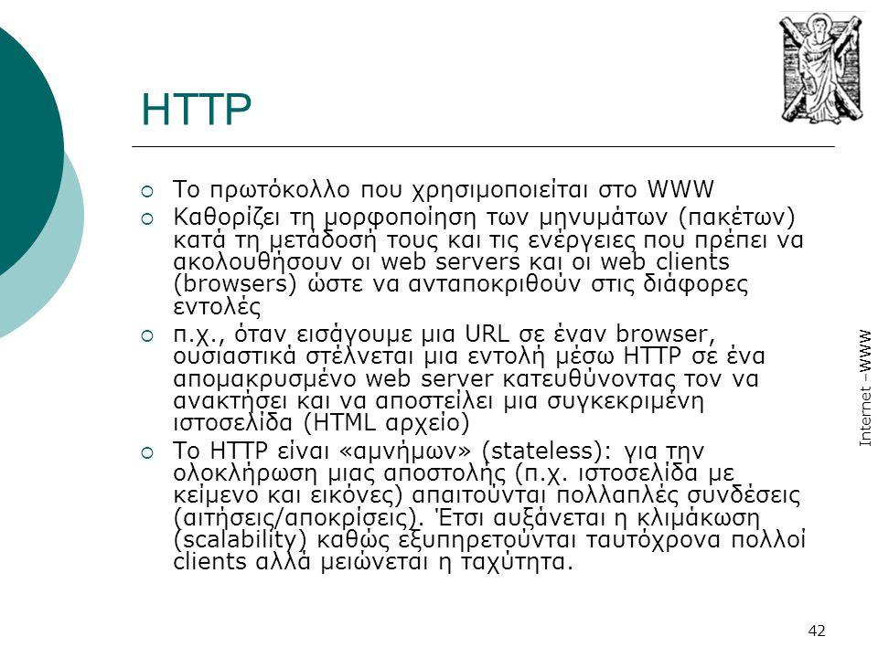 HTTP Το πρωτόκολλο που χρησιμοποιείται στο WWW