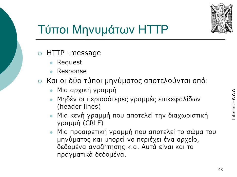 Τύποι Μηνυμάτων HTTP HTTP -message