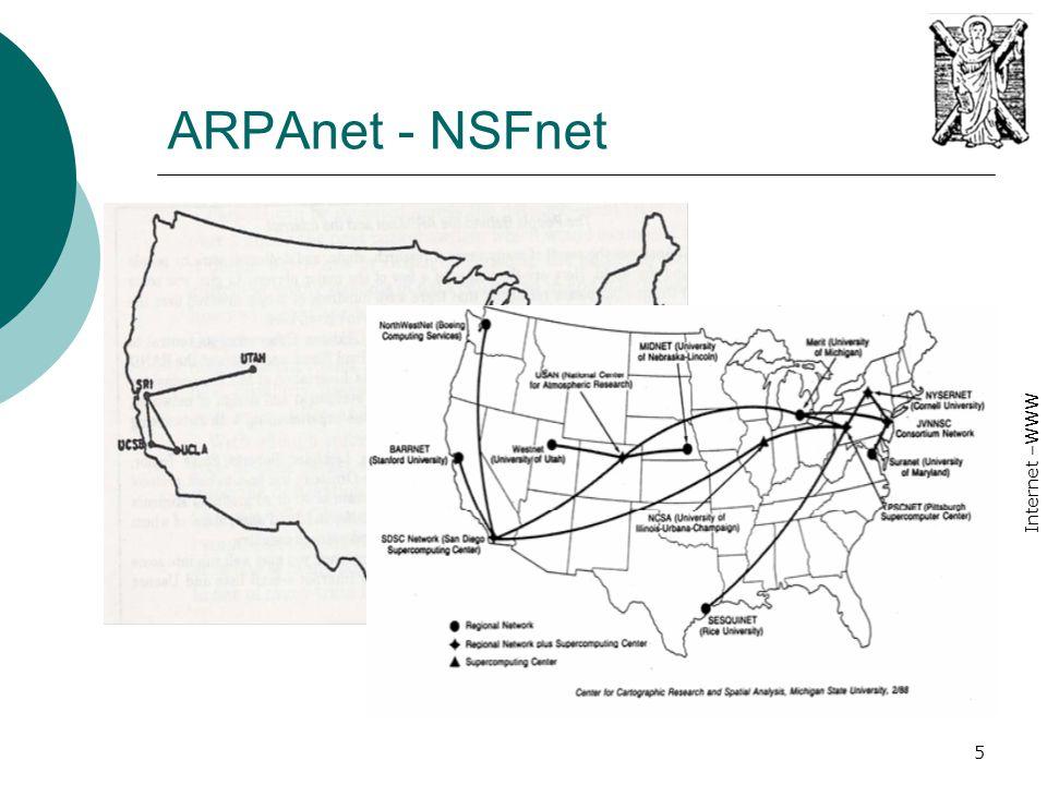 ARPAnet - NSFnet