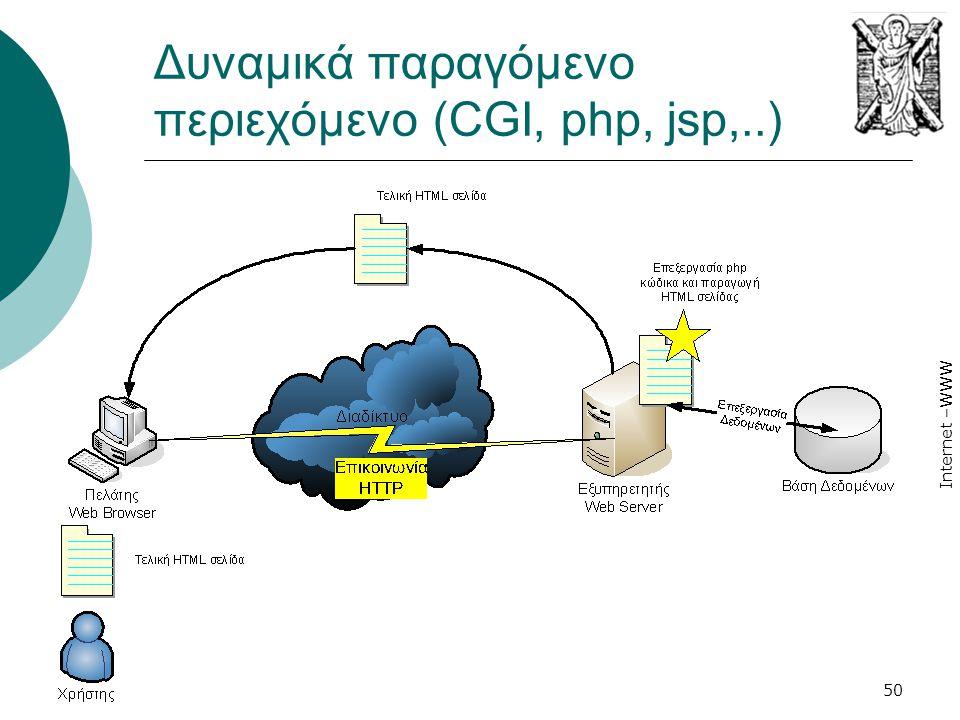 Δυναμικά παραγόμενο περιεχόμενο (CGI, php, jsp,..)