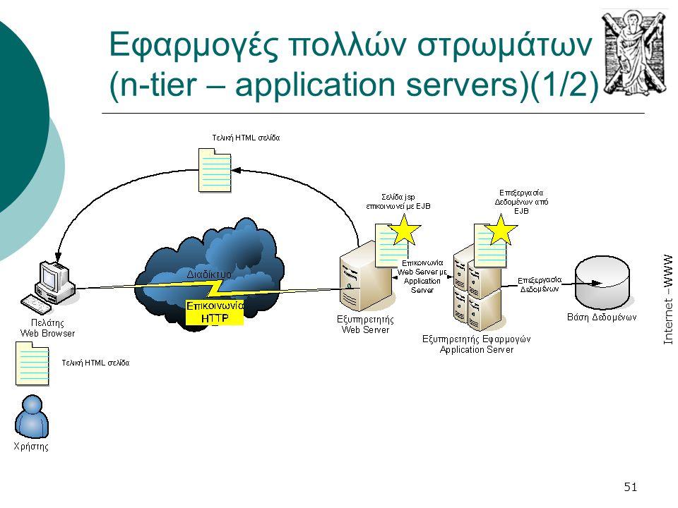 Εφαρμογές πολλών στρωμάτων (n-tier – application servers)(1/2)