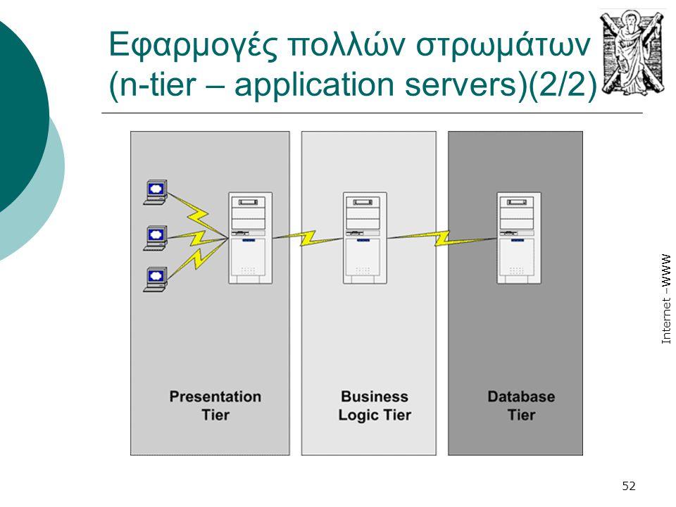 Εφαρμογές πολλών στρωμάτων (n-tier – application servers)(2/2)