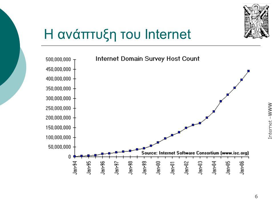 Η ανάπτυξη του Internet