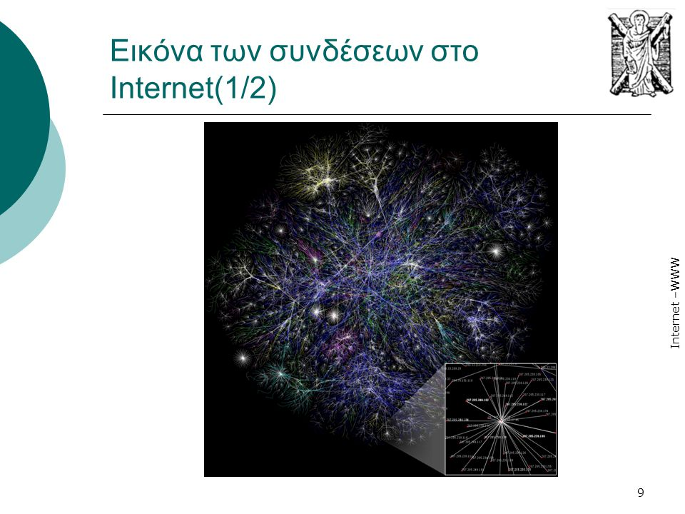 Εικόνα των συνδέσεων στο Internet(1/2)