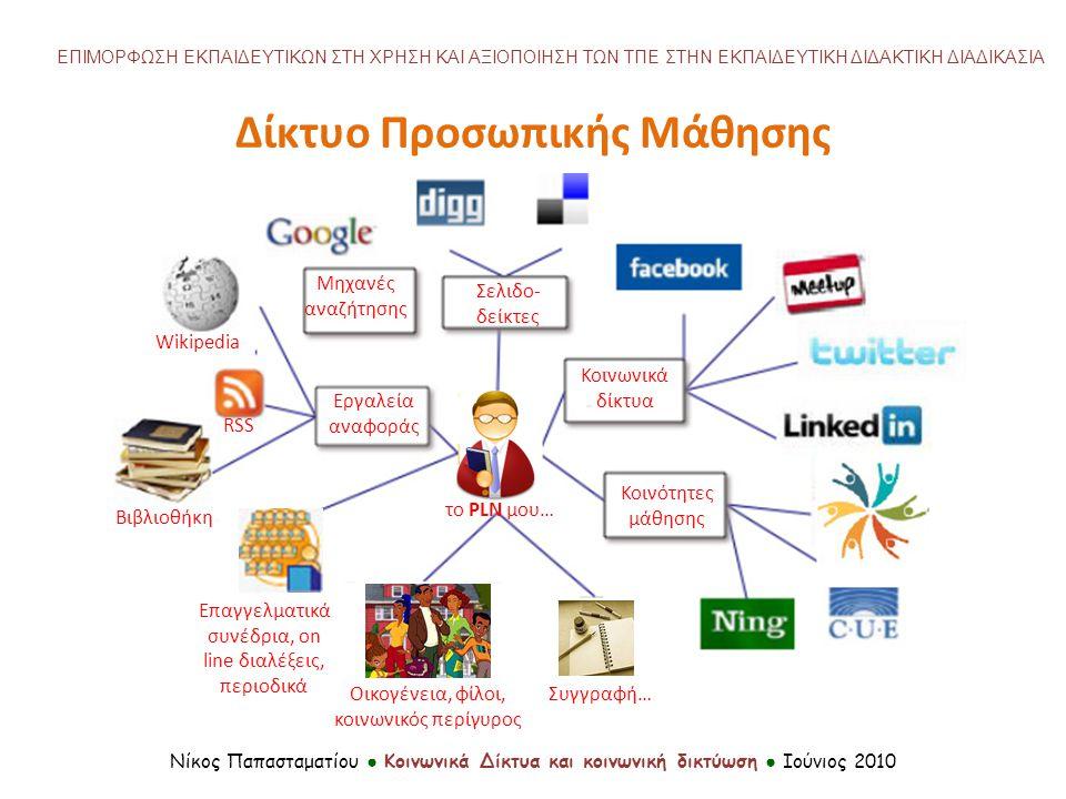 Δίκτυο Προσωπικής Μάθησης