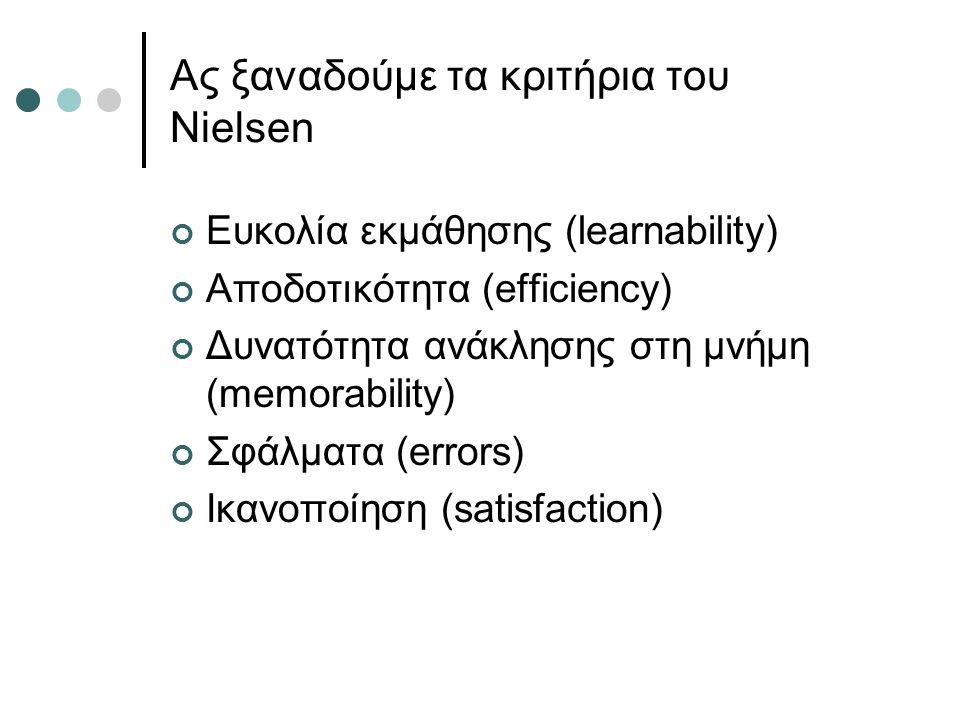 Ας ξαναδούμε τα κριτήρια του Nielsen