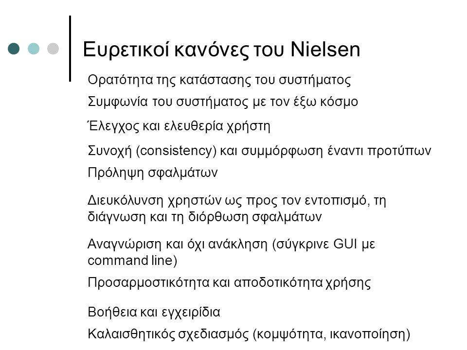 Ευρετικοί κανόνες του Nielsen