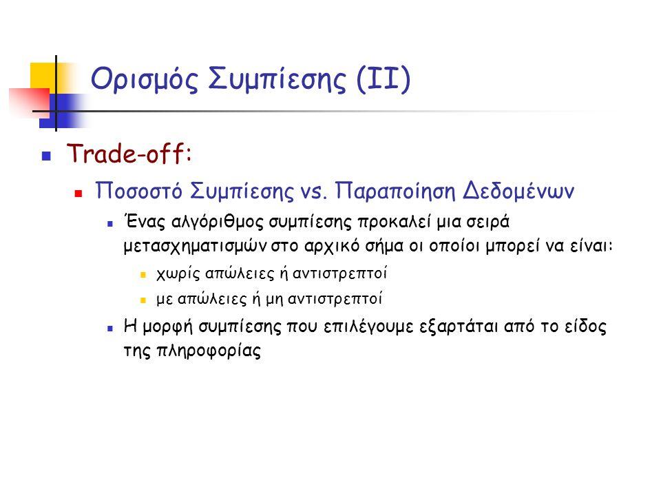 Ορισμός Συμπίεσης (ΙΙ)