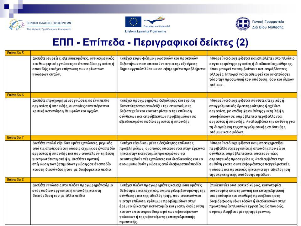 ΕΠΠ - Επίπεδα - Περιγραφικοί δείκτες (2)