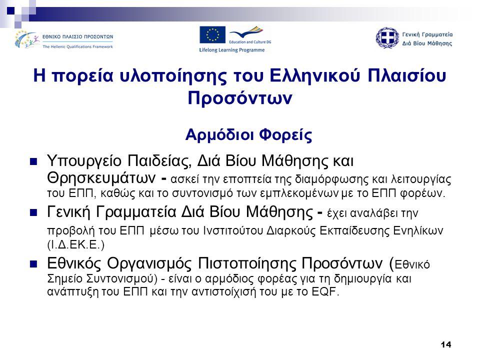 Η πορεία υλοποίησης του Ελληνικού Πλαισίου Προσόντων
