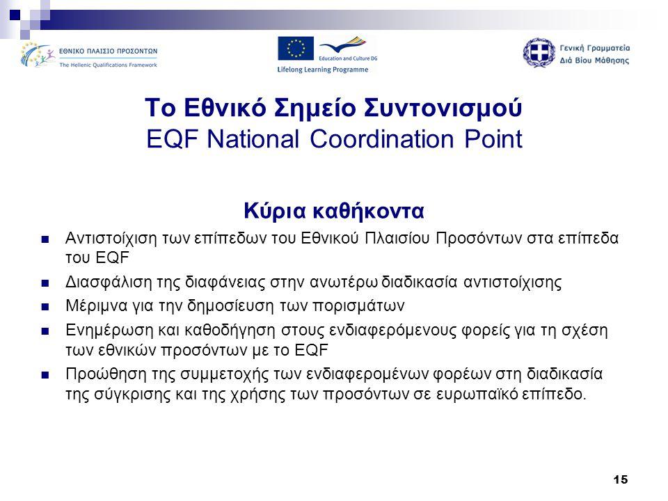 Το Εθνικό Σημείο Συντονισμού EQF National Coordination Point