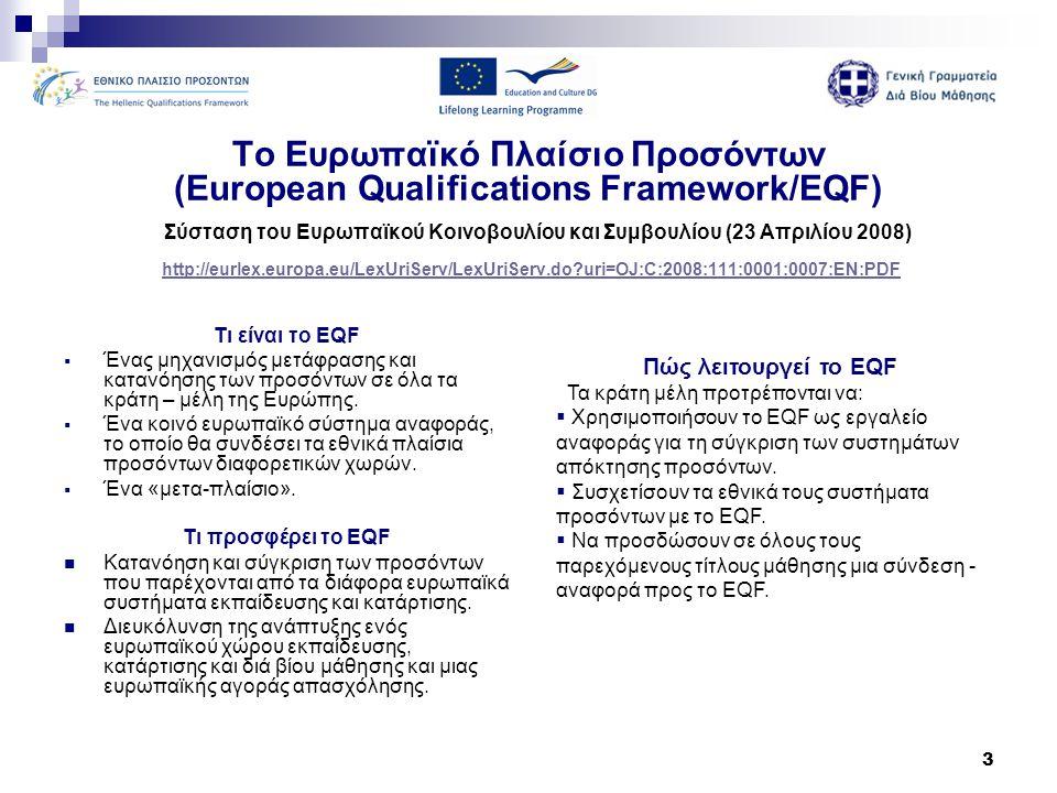 Tο Ευρωπαϊκό Πλαίσιο Προσόντων (European Qualifications Framework/EQF) Σύσταση του Ευρωπαϊκού Κοινοβουλίου και Συμβουλίου (23 Απριλίου 2008) http://eurlex.europa.eu/LexUriServ/LexUriServ.do uri=OJ:C:2008:111:0001:0007:EN:PDF