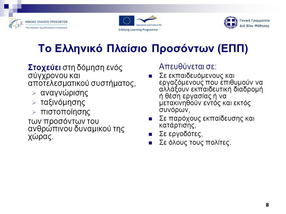 Το Ελληνικό Πλαίσιο Προσόντων (ΕΠΠ)