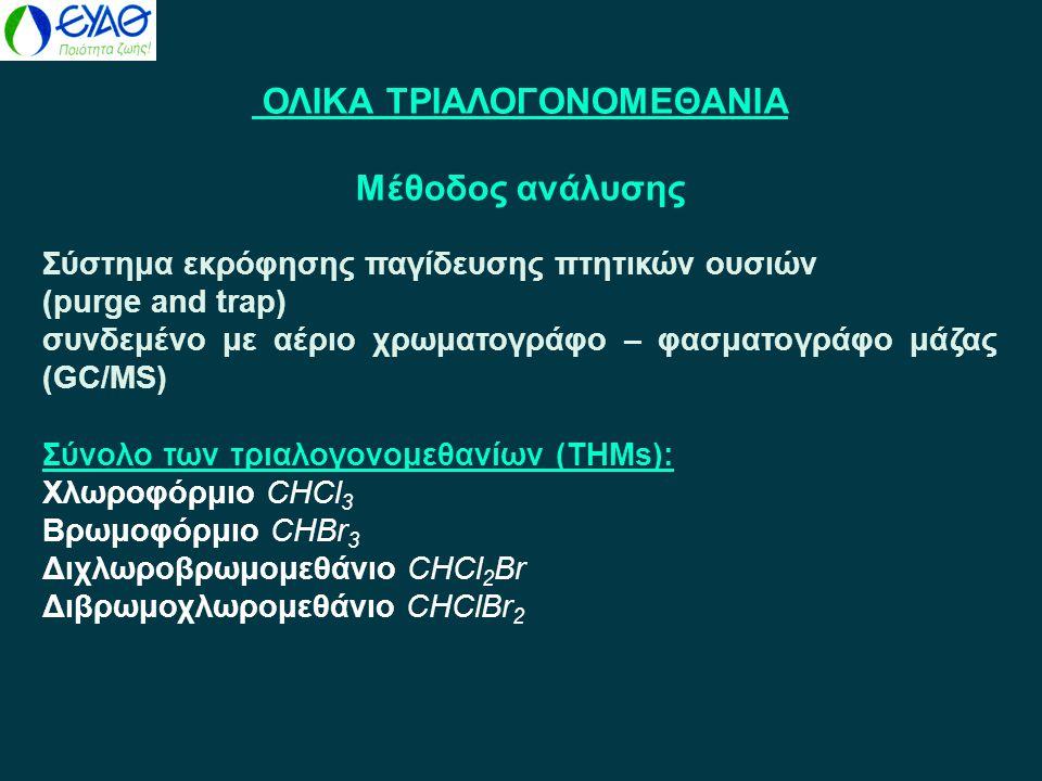 ΟΛΙΚΑ ΤΡΙΑΛΟΓΟΝΟΜΕΘΑΝΙΑ