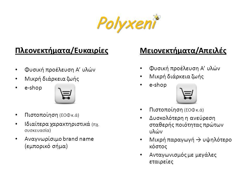 Polyxeni Πλεονεκτήματα/Ευκαιρίες Μειονεκτήματα/Απειλές