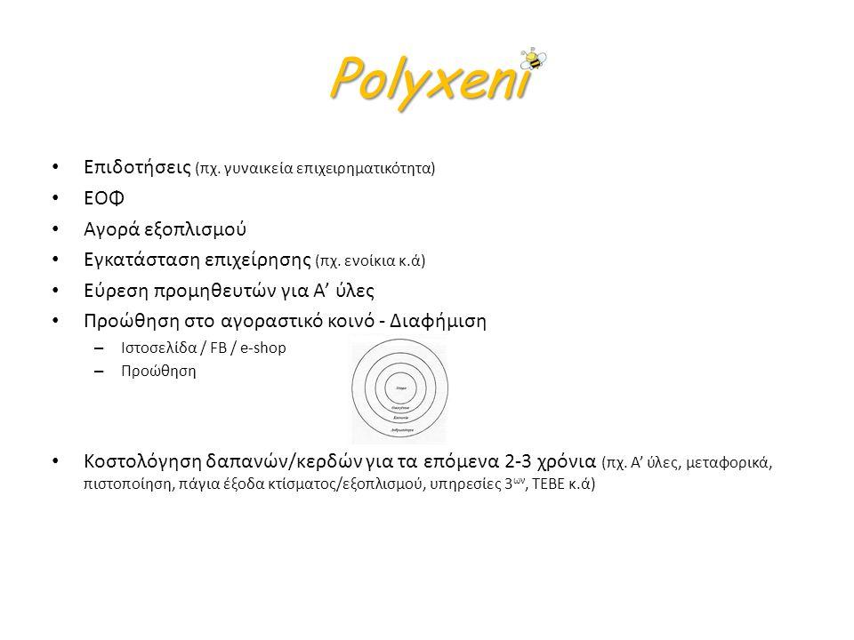 Polyxeni Επιδοτήσεις (πχ. γυναικεία επιχειρηματικότητα) ΕΟΦ