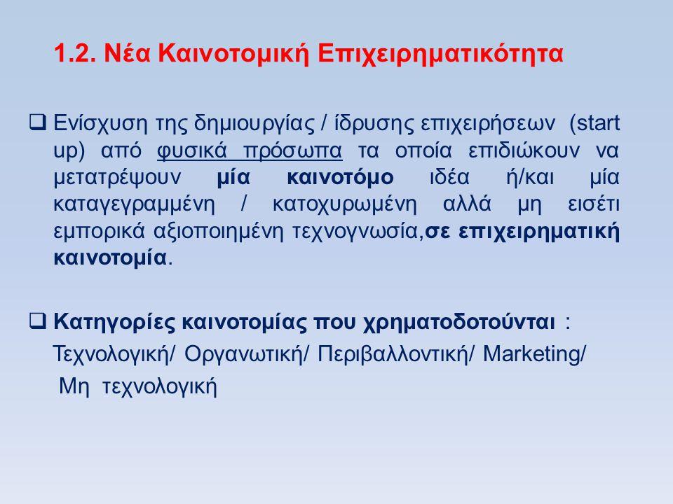 1.2. Νέα Καινοτομική Επιχειρηματικότητα