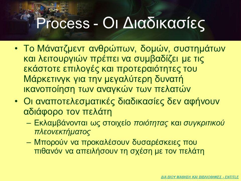 Process - Οι Διαδικασίες