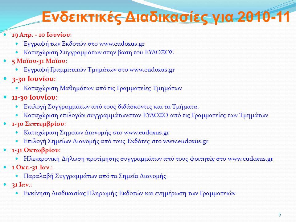 Ενδεικτικές Διαδικασίες για 2010-11