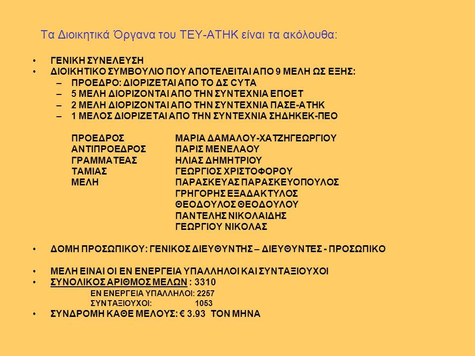 Τα Διοικητικά Όργανα του ΤΕΥ-ΑΤΗΚ είναι τα ακόλουθα: