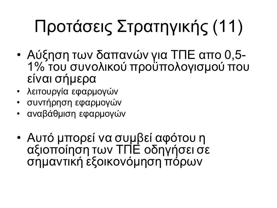 Προτάσεις Στρατηγικής (11)