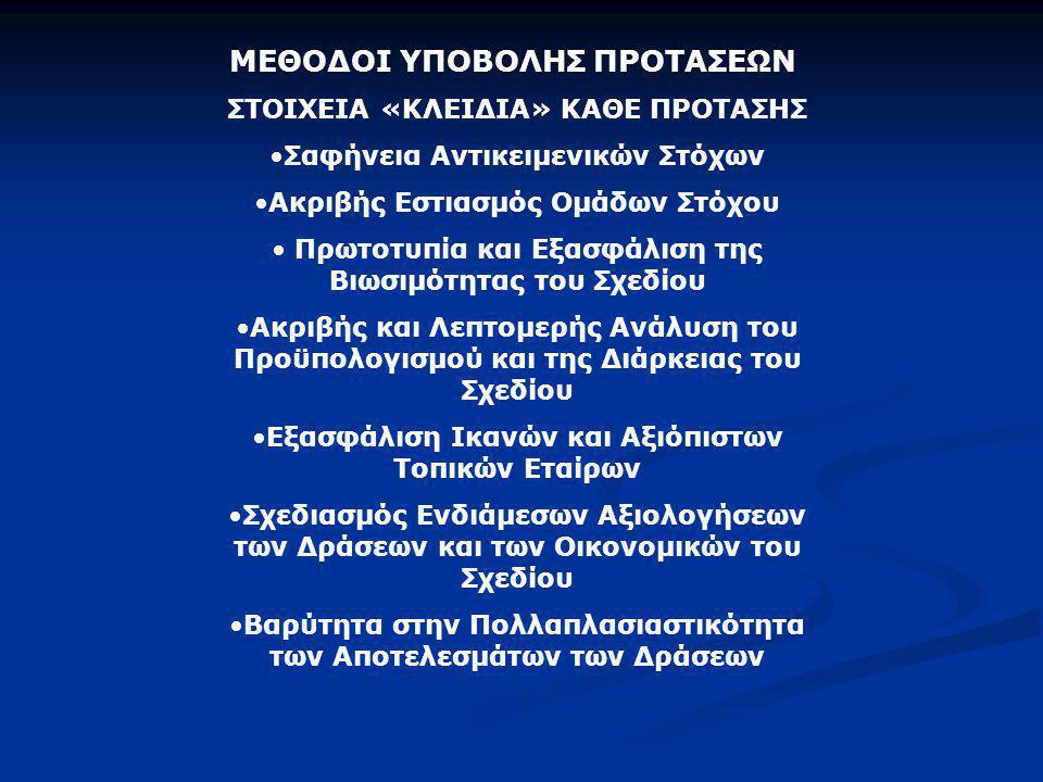 ΜΕΘΟΔΟΙ ΥΠΟΒΟΛΗΣ ΠΡΟΤΑΣΕΩΝ