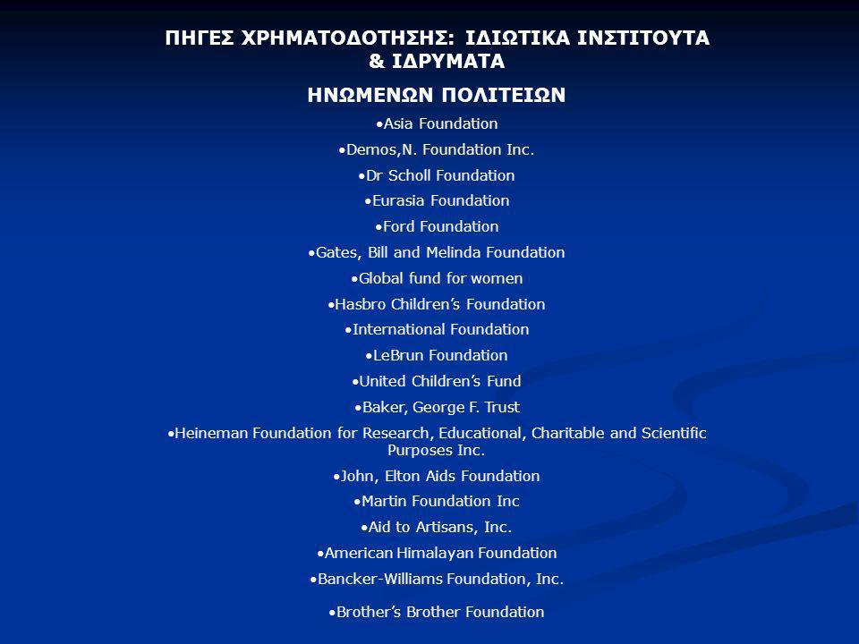 ΠΗΓΕΣ ΧΡΗΜΑΤΟΔΟΤΗΣΗΣ: ΙΔΙΩΤΙΚΑ ΙΝΣΤΙΤΟΥΤΑ & ΙΔΡΥΜΑΤΑ