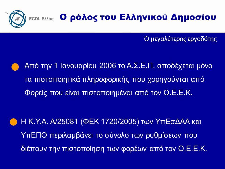 Ο ρόλος του Ελληνικού Δημοσίου