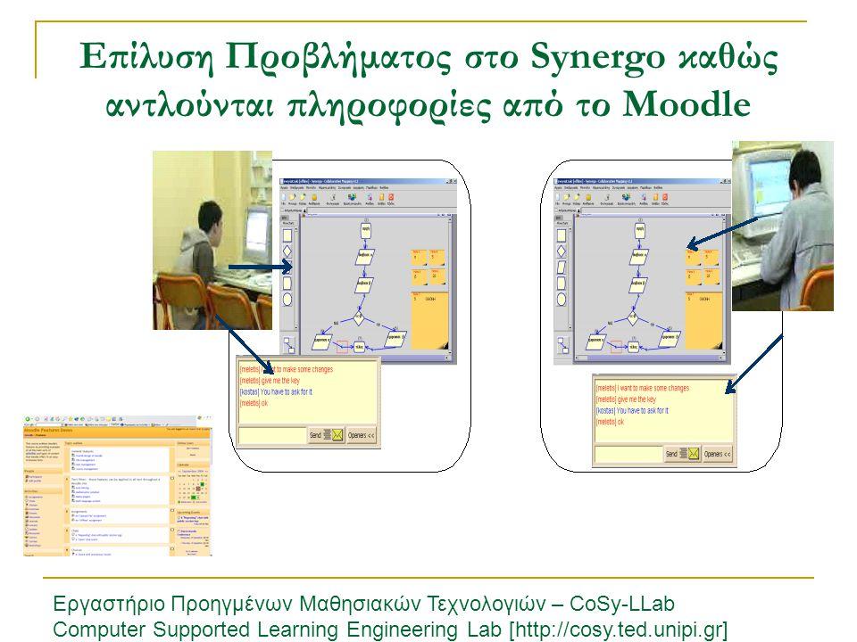 Επίλυση Προβλήματος στο Synergo καθώς αντλούνται πληροφορίες από το Moodle