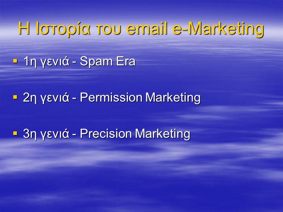 Η Ιστορία του email e-Marketing