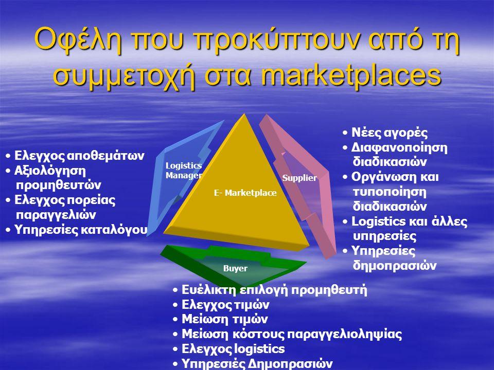 Οφέλη που προκύπτουν από τη συμμετοχή στα marketplaces