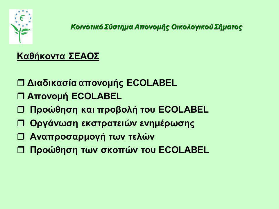 Διαδικασία απονομής ECOLABEL Απονομή ECOLABEL