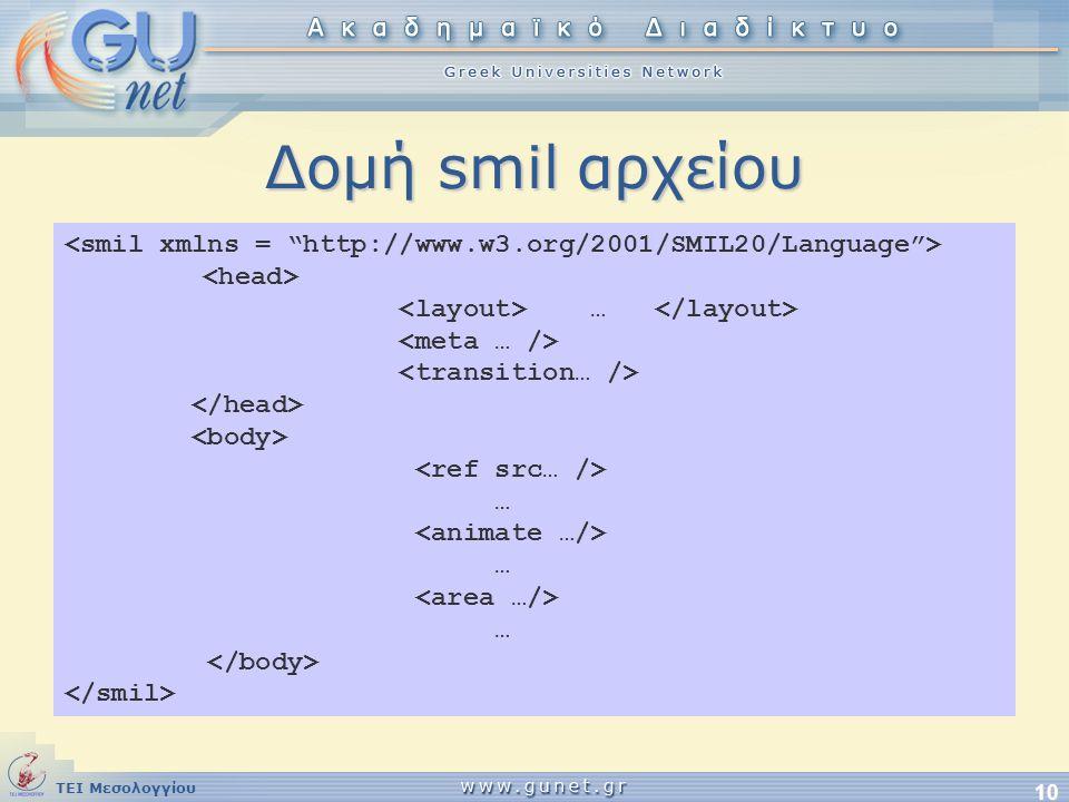 Δομή smil αρχείου <smil xmlns = http://www.w3.org/2001/SMIL20/Language > <head> <layout> … </layout>
