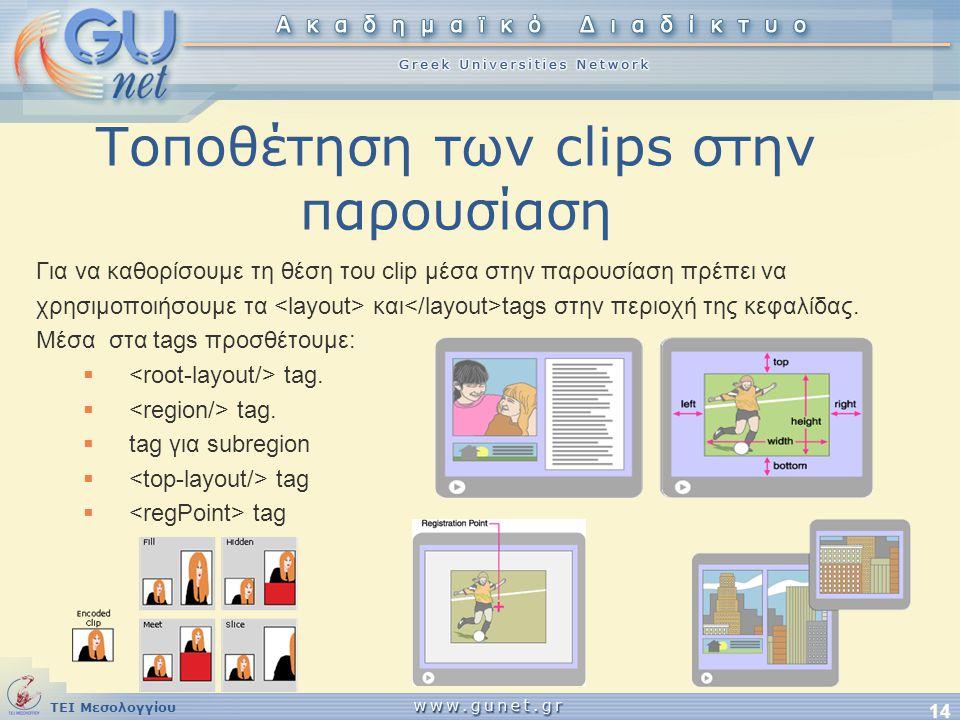 Τοποθέτηση των clips στην παρουσίαση