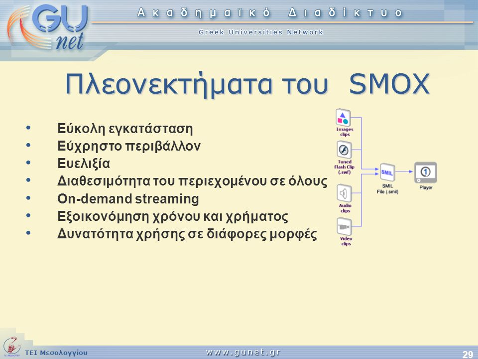 Πλεονεκτήματα του SMOX